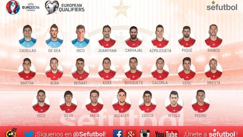 Diego Costa, Azpilicueta y Mata son las novedades de la lista de Del Bosque