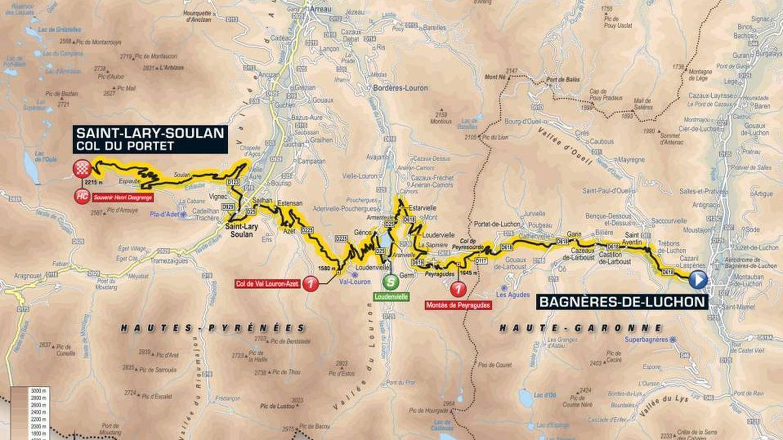 Recorrido de la decimoséptima etapa | Tour de Francia 2018