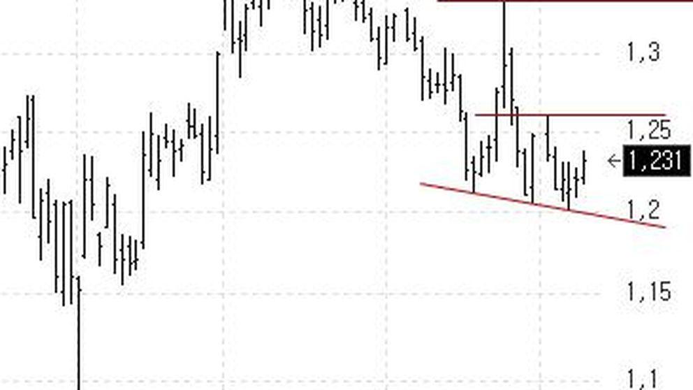El radar vuelve a servirse de Bankia