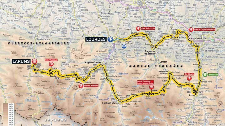 Recorrido de la decimonovena etapa | Tour de Francia 2018