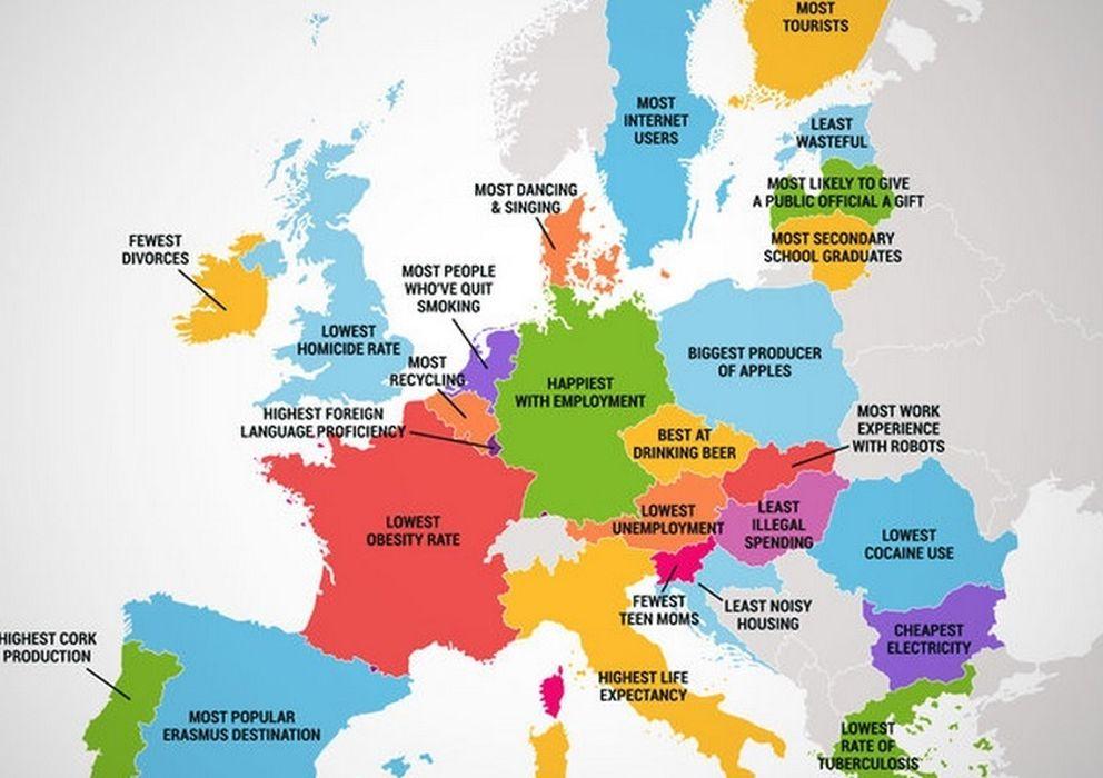 Foto: Lo mejor de cada país europeo, según un listado de 'Thrillist'