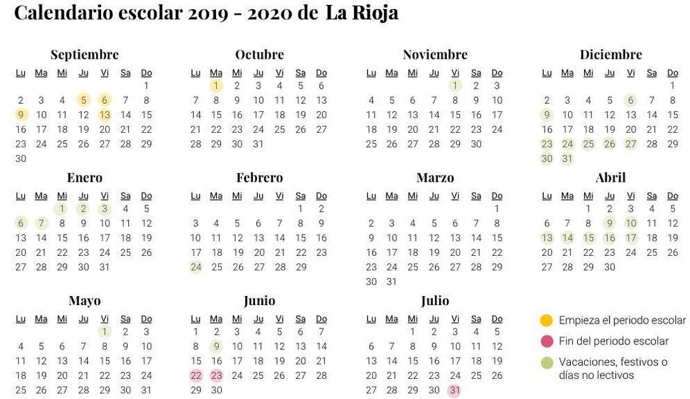 Foto: Calendario escolar 2019-2020 en La Rioja (El Confidencial)