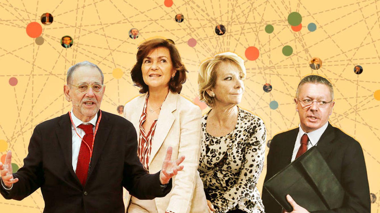 Hacer política tras dejar la política: el 61% de los exministros ocupa cargos en fundaciones