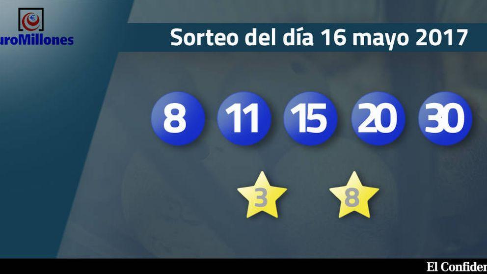 Resultados del sorteo del Euromillones del 16 de mayo de 2017