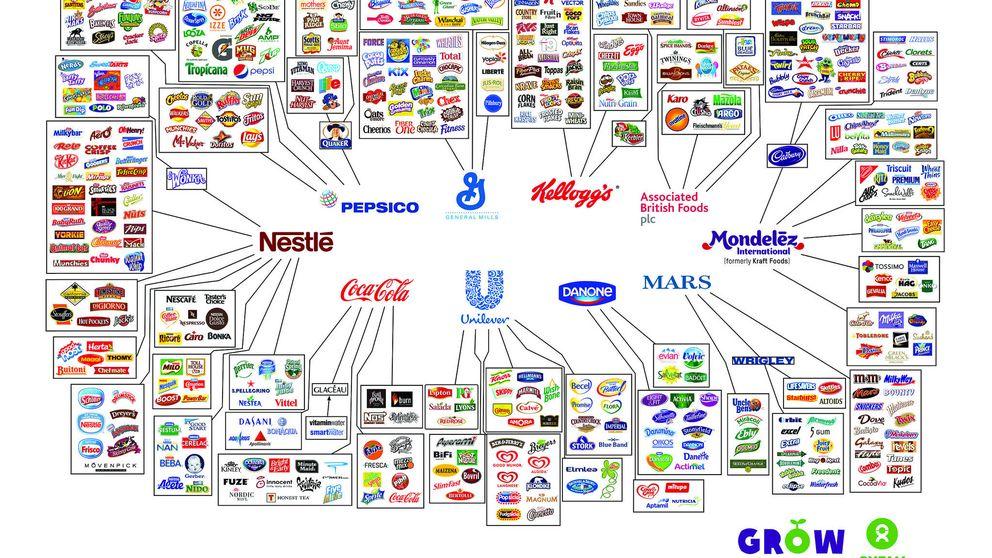 Todo lo que picoteas entre horas lo controlan solo 10 empresas