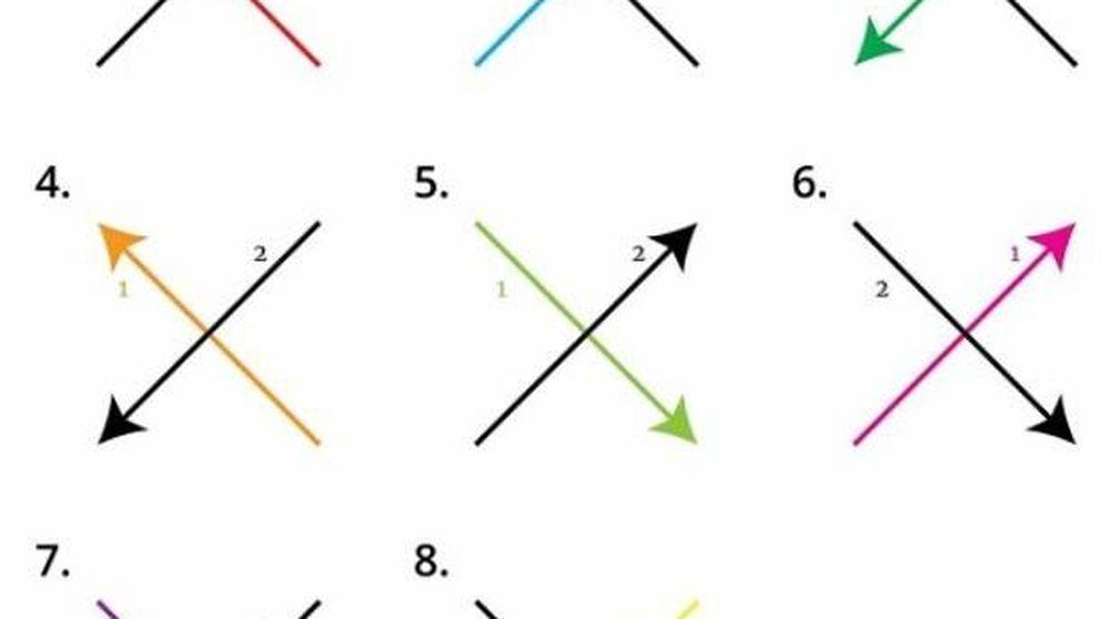 El viral que está arrasando: ¿hacia qué lado escribes la X?