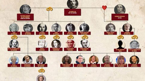 El árbol genealógico de los descendientes del rey Alfonso XIII