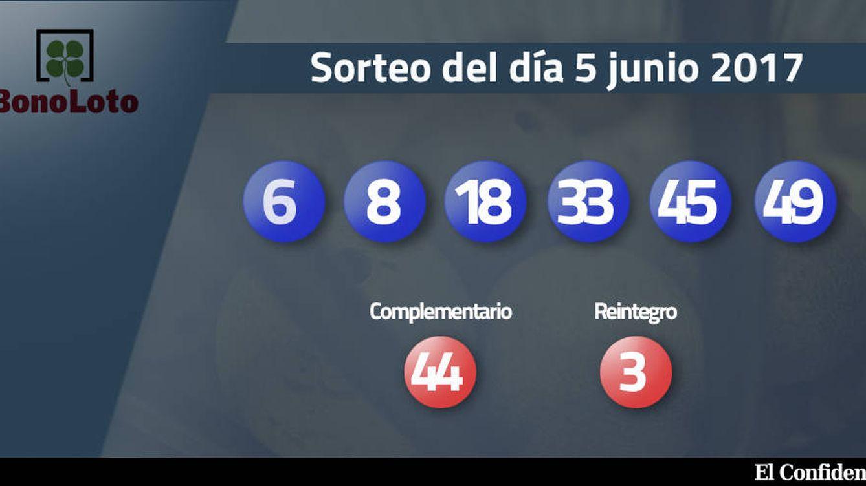 Resultados de la Bonoloto del 5 junio 2017: números 6, 8, 18, 33, 45, 49