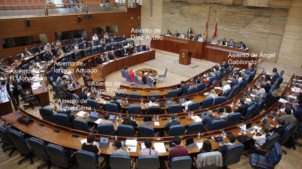 Foto: Pleno de la Asamblea de Madrid.
