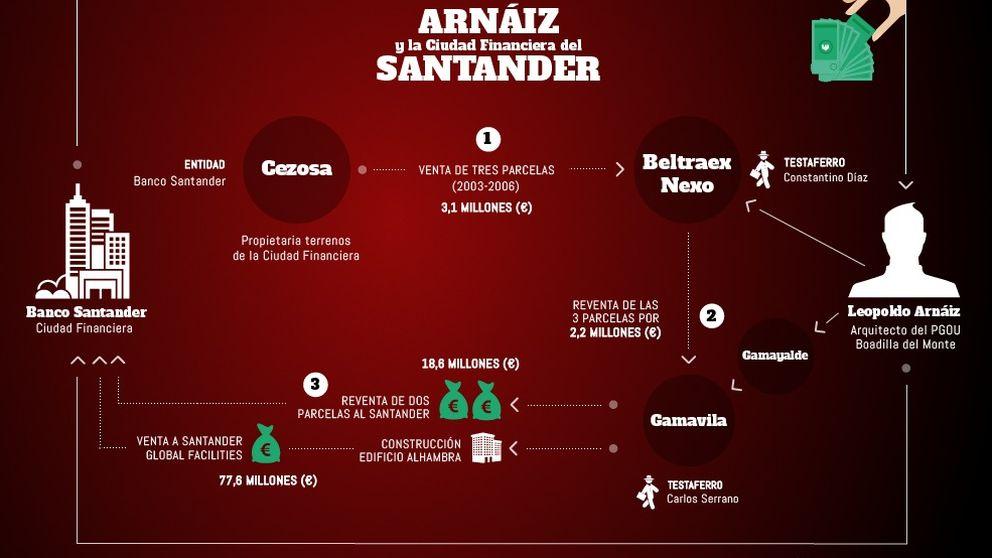 El Santander pagó 96 millones al arquitecto que 'dibujó' su bancópolis