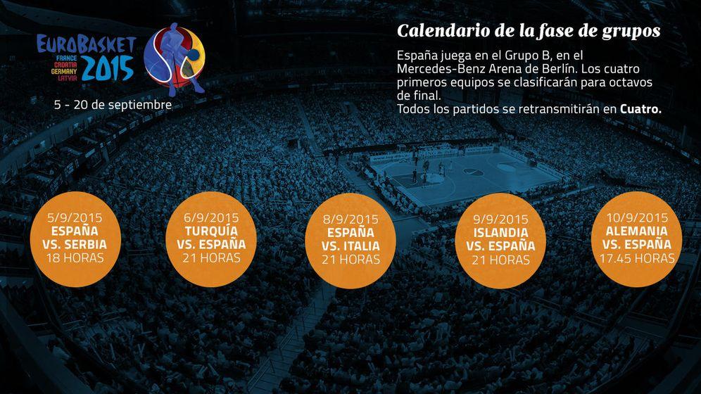 Foto: Dónde ver los partidos del EuroBasket: guía para no perderte el campeonato