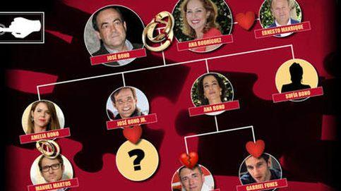El mapa sentimental de la familia Bono