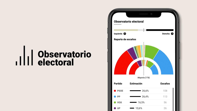 Foto: Observatorio Electoral, el nuevo proyecto de El Confidencial.