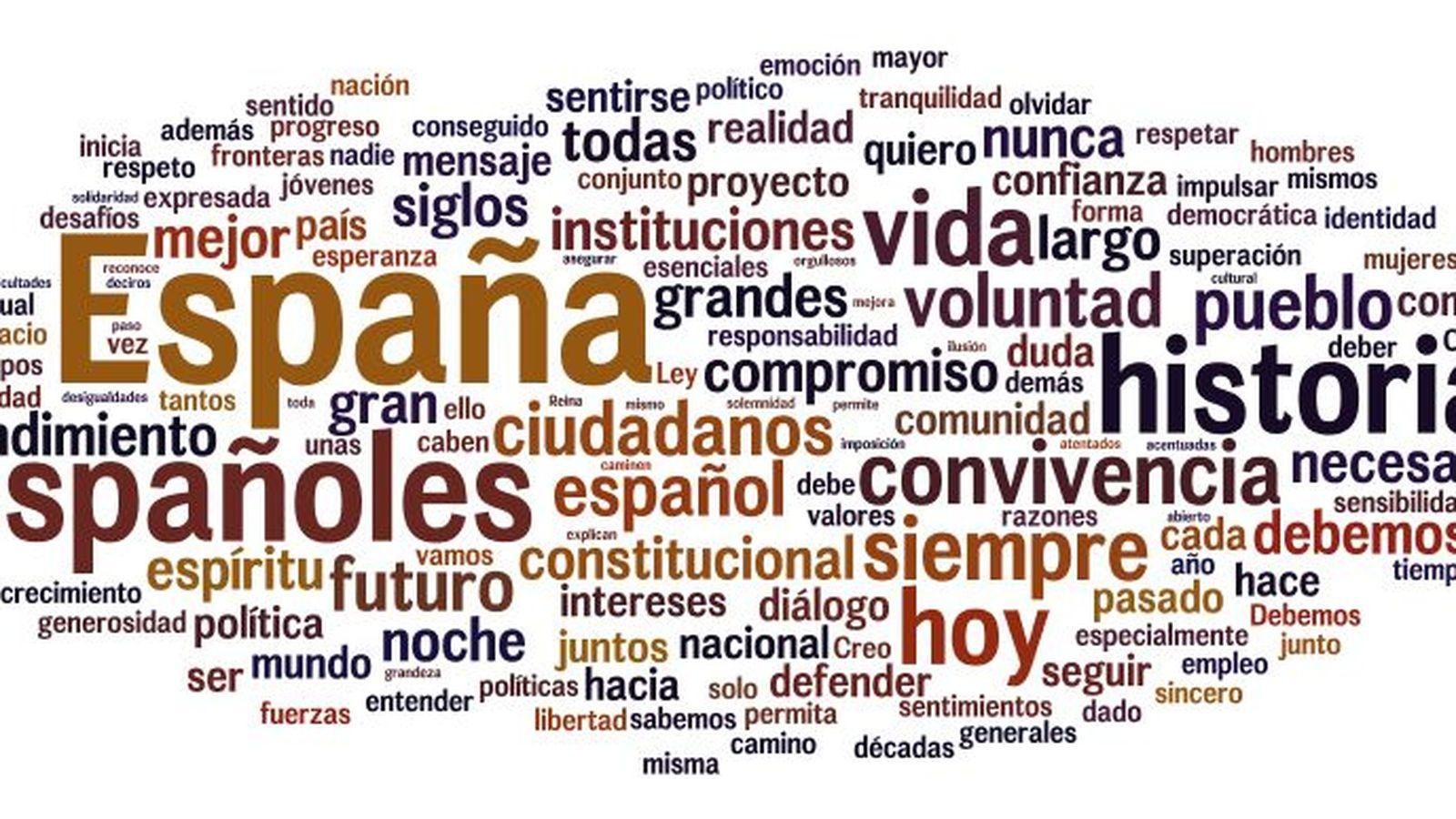 Foto: Palabras más repetidas por Felipe VI en el mensaje de Navidad de 2015.