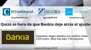 Quizá es hora de que Bankia deje atrás el ajuste