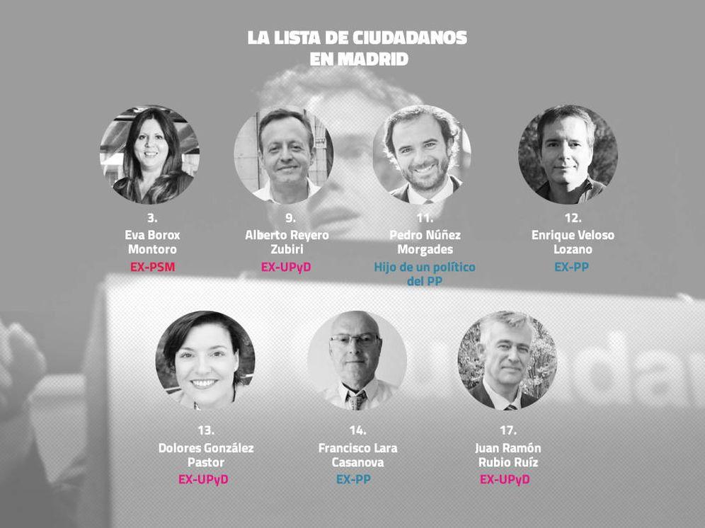 Foto: Miembros de la lista electoral de Ciudadanos en Madrid que pertenecían a otros partidos. (Gráfico: El Confidencial).