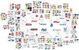 Los 10 empresas que controlan el mercado de la alimentación