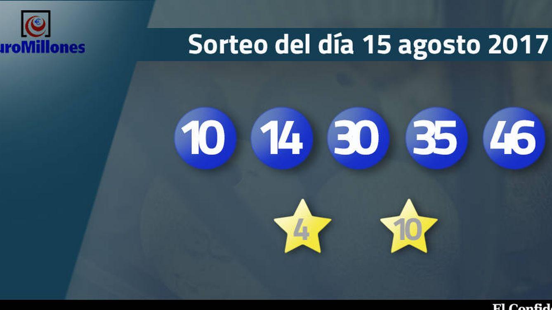 Resultados del sorteo del Euromillones del 15 de agosto de 2017: números 10, 14, 30, 35 y 46