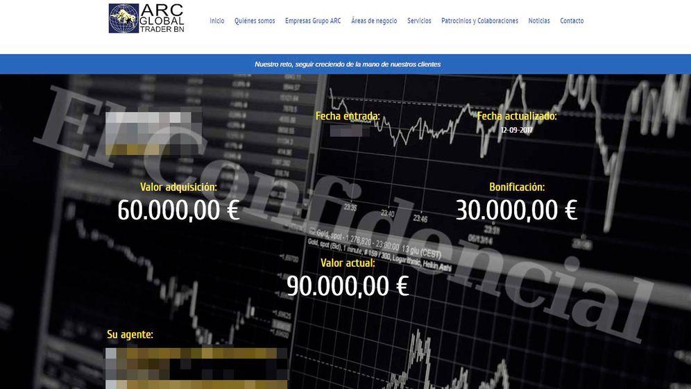 Foto: Pantalla 'online' de ARC con los beneficios de un inversor. (EC)