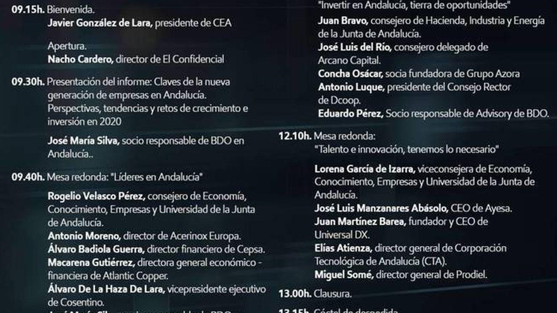 Agenda del Andalucía Investor's Day.