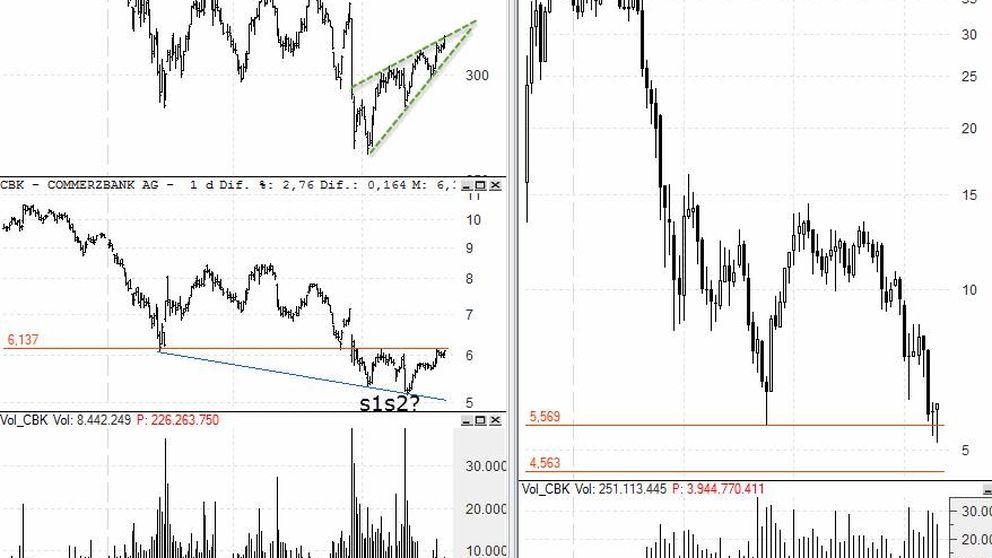 Commerzbank por si acompañan los bancos
