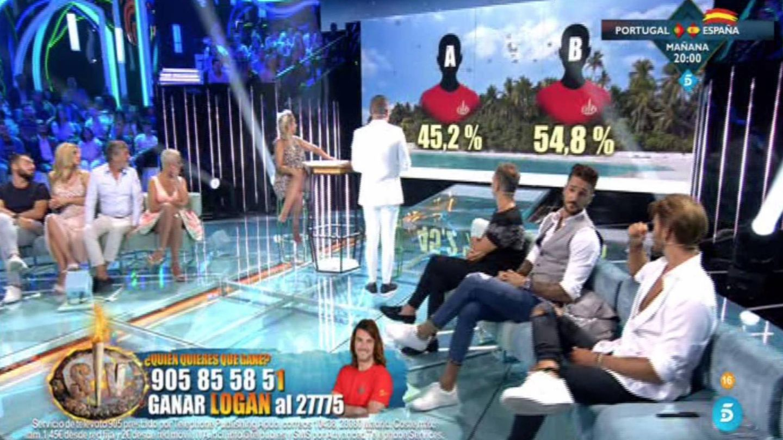 Porcentajes ciegos en la final de 'Supervivientes' (Telecinco)