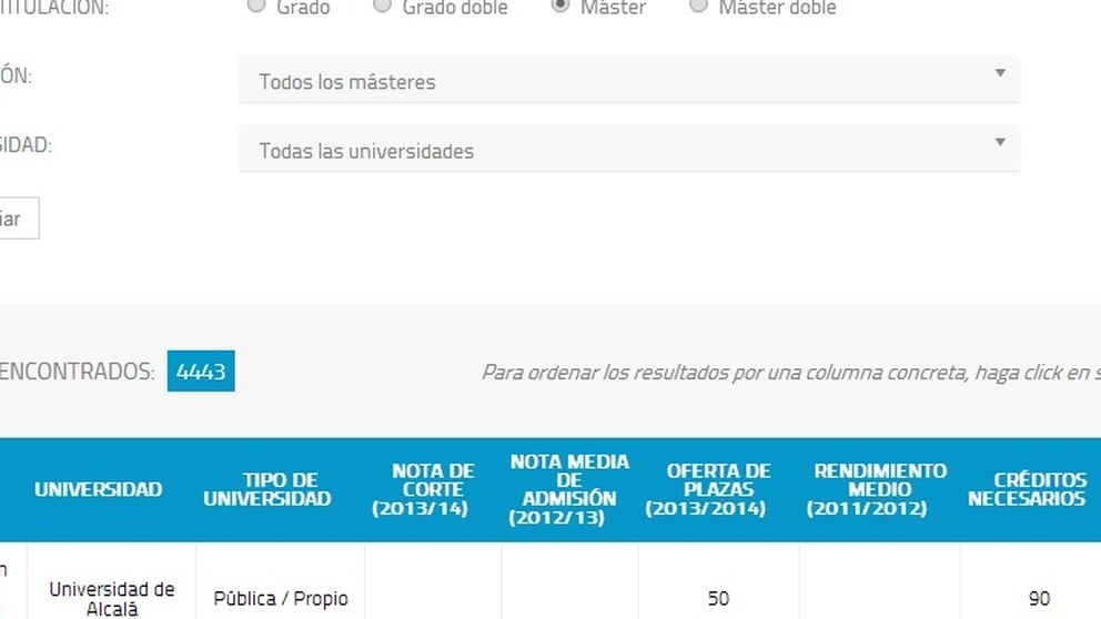Toda la oferta de títulos universitarios en España