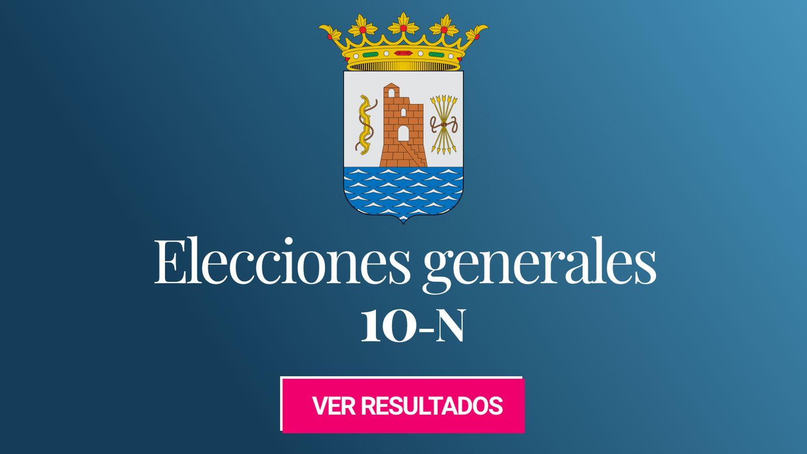 Foto: Elecciones generales 2019 en Marbella. (C.C./EC)