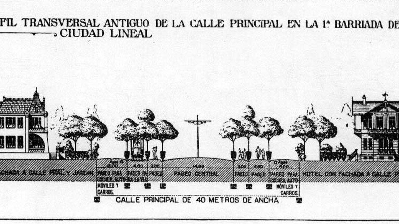 Este era el proyecto original de Ciudad Lineal.