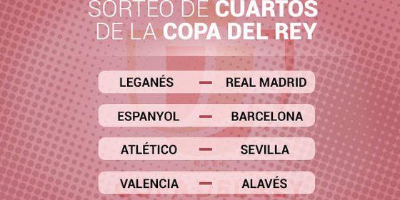 Directo: Leganés-Madrid, Espanyol-Barcelona y Atlético-Sevilla, en ...