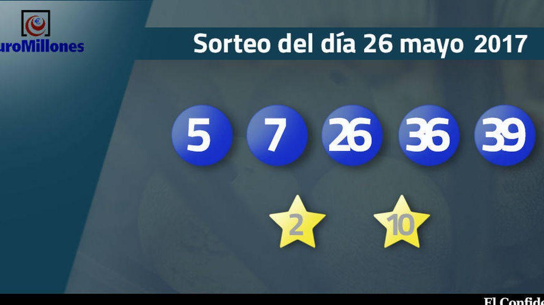 Resultados del sorteo del Euromillones del 26 de mayo de 2017: números 5, 7, 26, 36 y 39