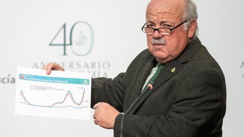 Andalucía eleva su tasa de incidencia 23,5 puntos y suma 1.207 contagios