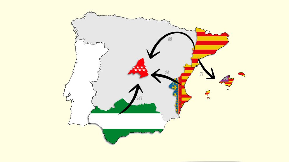 La guerra fiscal entre CCAA solo beneficia a Madrid y a las rentas altas
