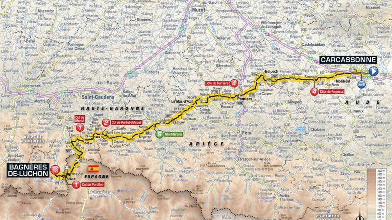 Recorrido de la decimosexta etapa | Tour de Francia 2018