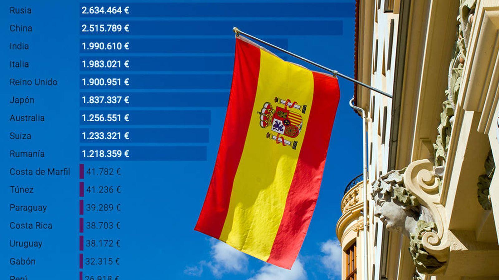 ae312670a7f5 De mansiones a oficinas  los 419 edificios que España alquila en todo el  mundo