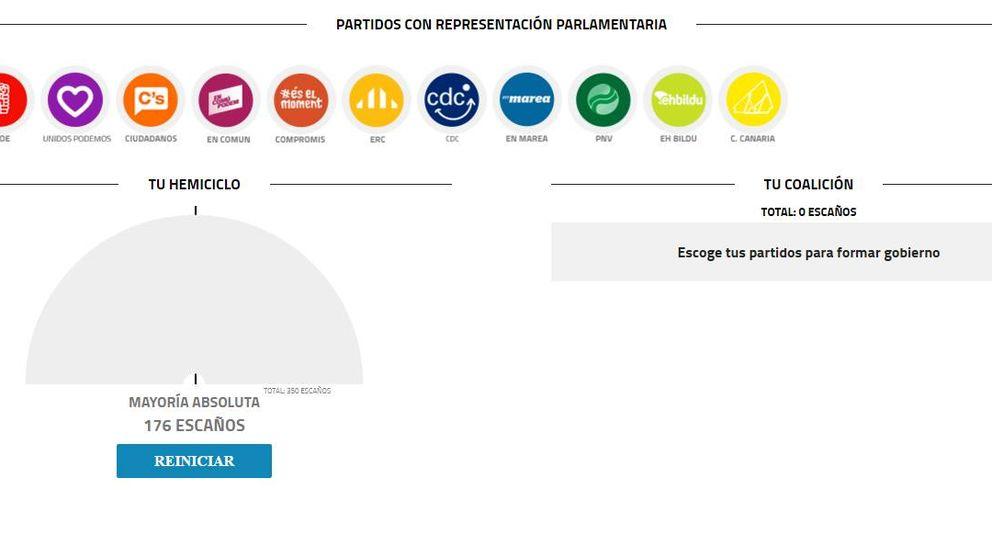El juego de las alianzas: ¿qué partidos podrían pactar para formar Gobierno?