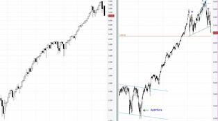 Cierre del S&P, es un fin de ciclo