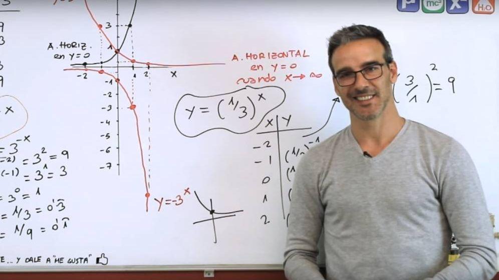 Foto: David Calle en uno de sus vídeos educativos. ('Unicoos)