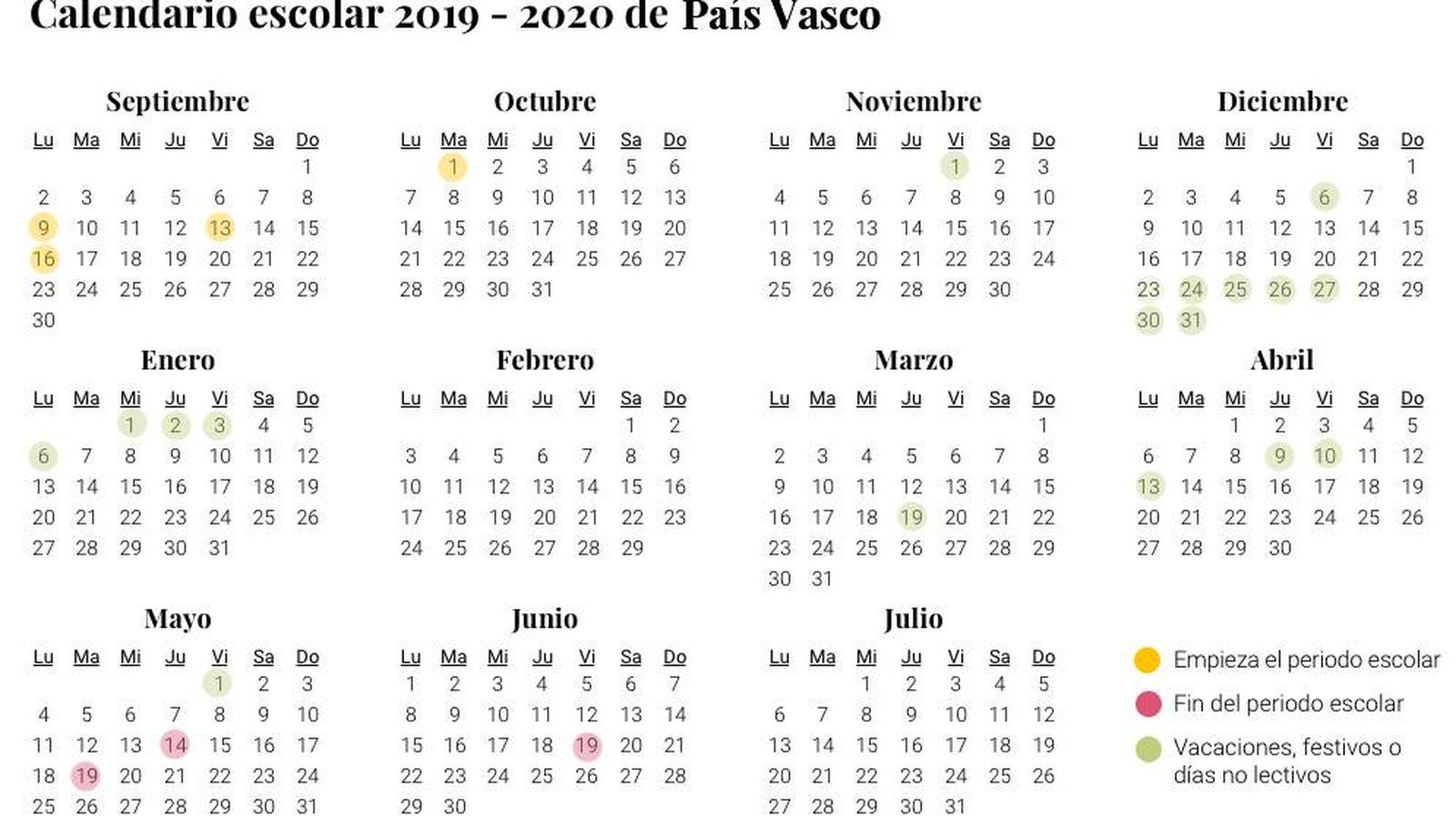Calendario Escolar 2020 Las Palmas.Calendario Escolar De 2019 2020 En Pais Vasco Vacaciones Y