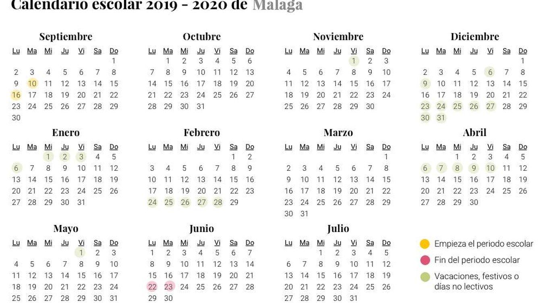 Calendario escolar de 2019-2020 en Málaga: vacaciones y festivos en los centros escolares