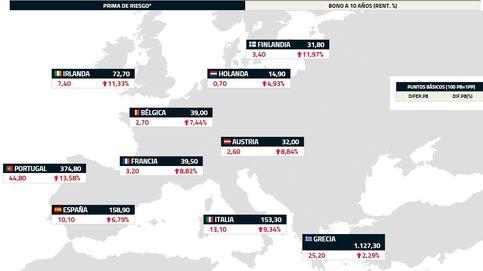 La banca atiza los fantasmas sobre eel euro: las primas de riesgo se disparan