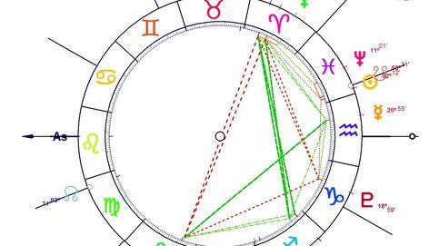 Horóscopo Semanal para todos los signos del 20 al 26 de febrero: de Leo a Sagitario