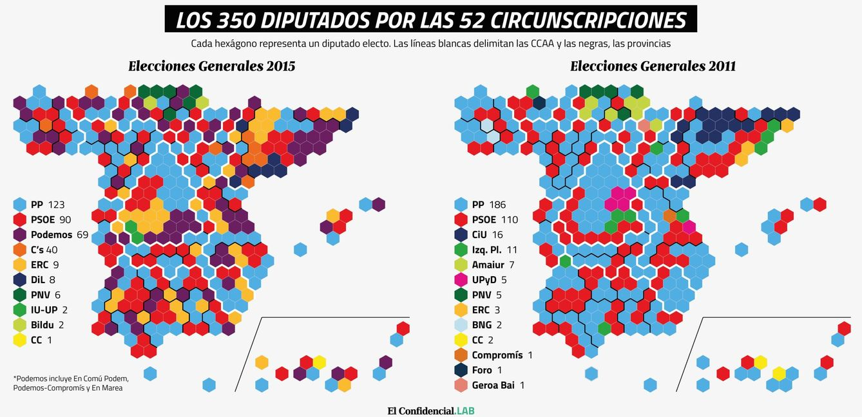 Foto: Comparativa de los escaños obtenidos por partido entre 2011 y 2015