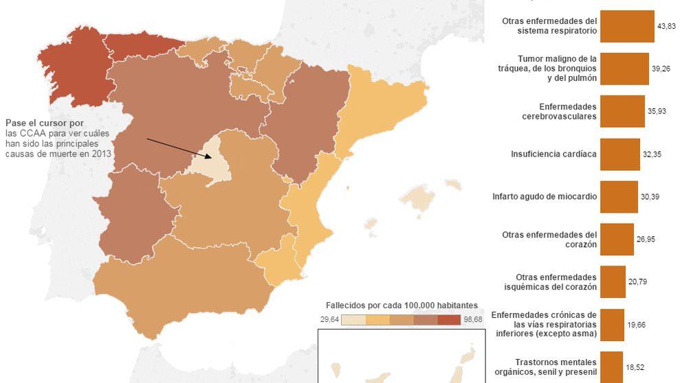 Cuatro mapas que muestran las causas de muerte más habituales