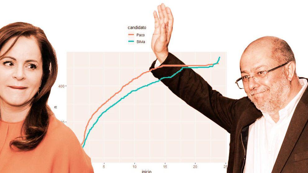 Los gráficos internos del pucherazo de Cs: así llegaron los votos 'fake' a Clemente