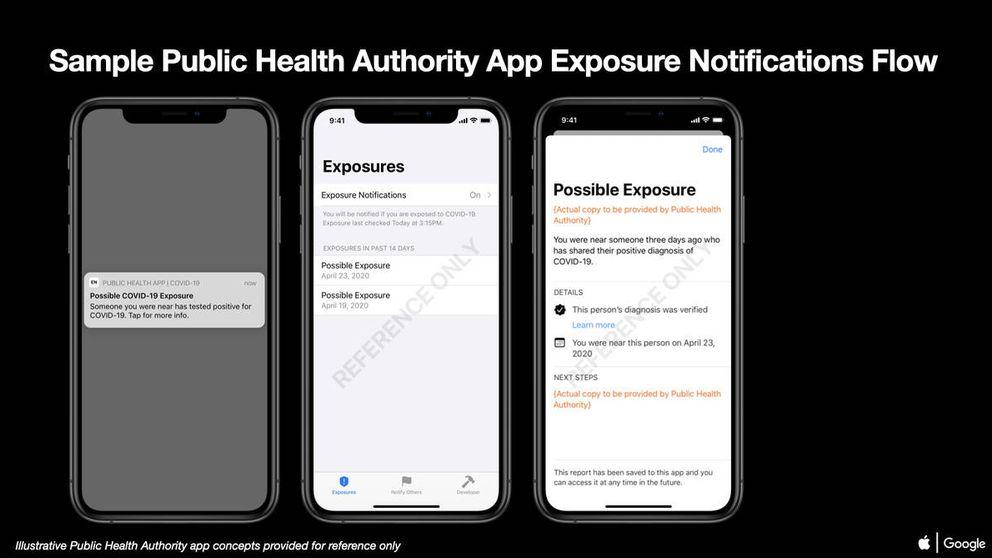 Así será el aviso que recibirás en tu iPhone o tu Android si has estado expuesto al covid