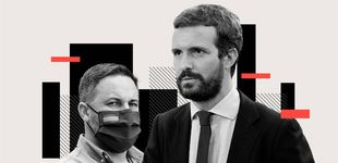 Post de Debate del día: ¿qué debe hacer el PP de Casado en la moción de censura de Vox?