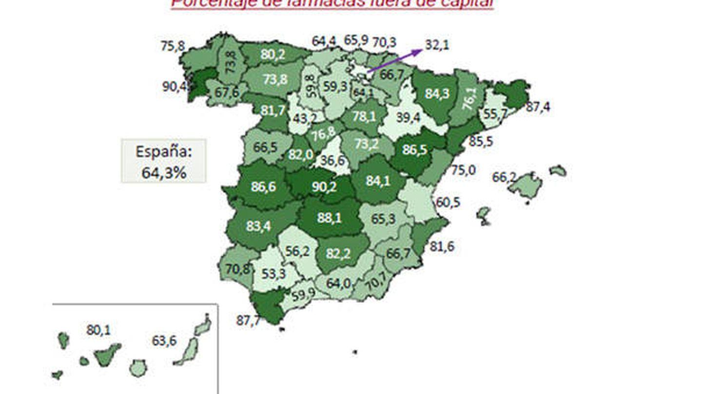 Por comunidad autónoma, porcentaje de farmacias ubicadas fuera de capitales de provincia en 2017. (CGCOF)