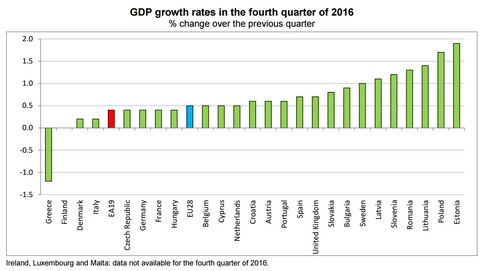 ¿Trampa de liquidez?  Europa languidece, pese a los estímulos del BCE