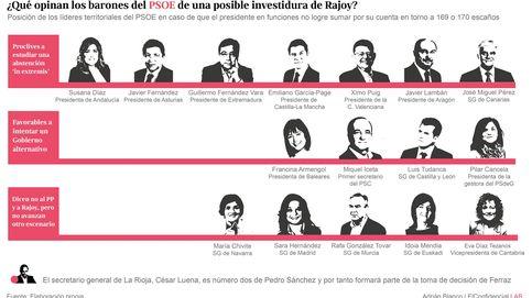 Los barones aguardan divididos los pasos de Sánchez si la investidura embarranca